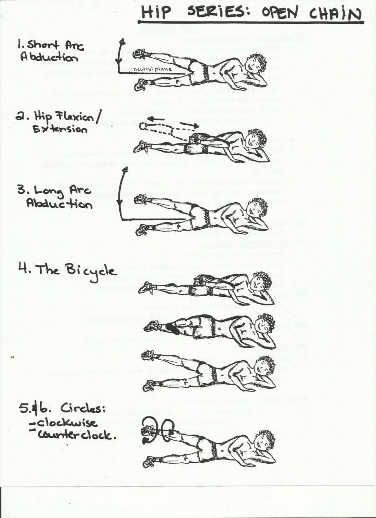 Chiropractic Vernon BC Hip Series